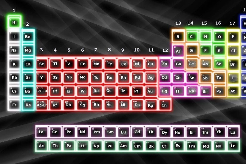 Periodic table of elements desktop wallpaper periodic table desktop wallpaper games photo 14 wallpaper wednesday 7 10 urtaz Image collections