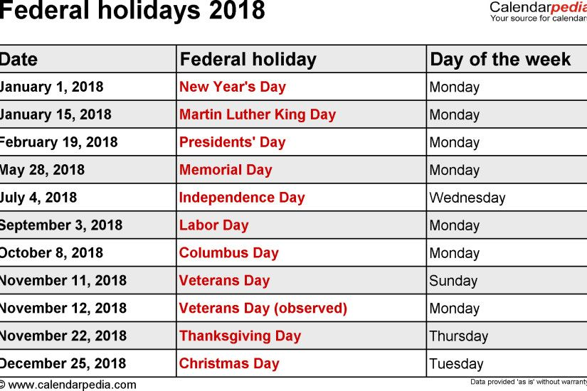 Federal holidays 2018 as templates for Word, Excel & PDF