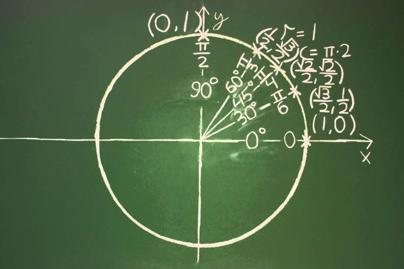 ... Trigonometry By Hikaru Ki On DeviantArt Wallpaper | Math . ...
